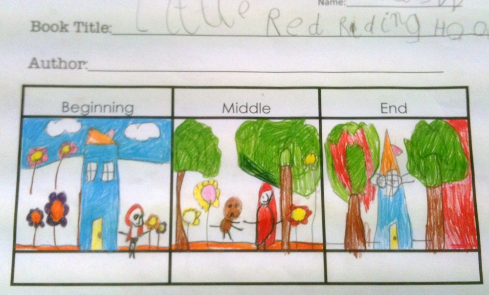 Story Maps & Comprehension - Prep (5 & 6) Year Olds (2/6)