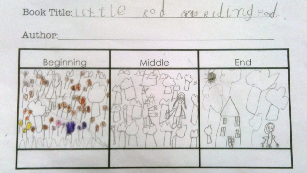 Story Maps & Comprehension - Prep (5 & 6) Year Olds (4/6)