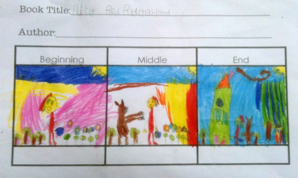 Story Maps & Comprehension - Prep (5 & 6) Year Olds (6/6)