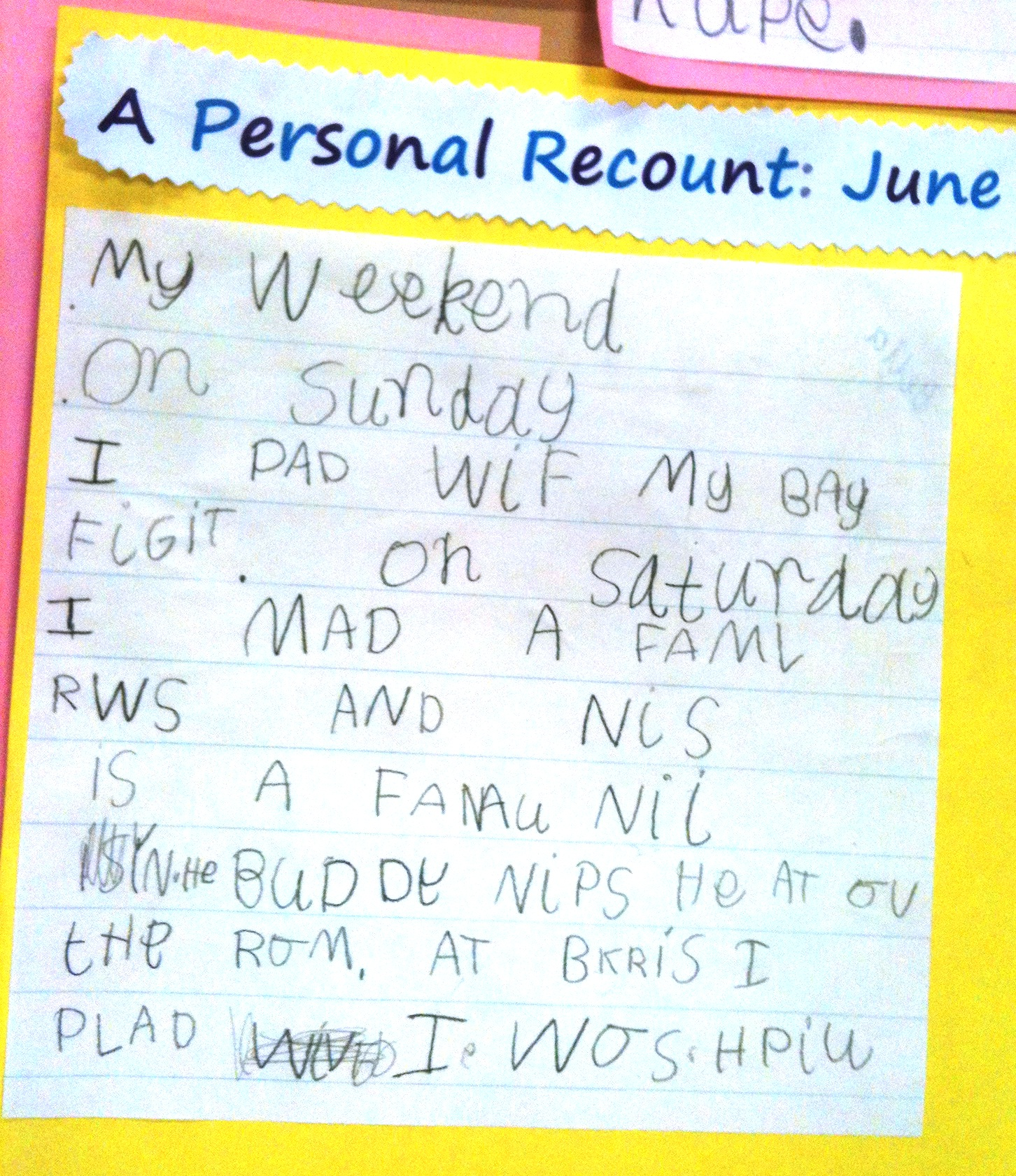 personal recount essay How to write a personal recount writing a personal recount requires you to retell an activity or event that happened in your own life you must structure your story in a way that makes.