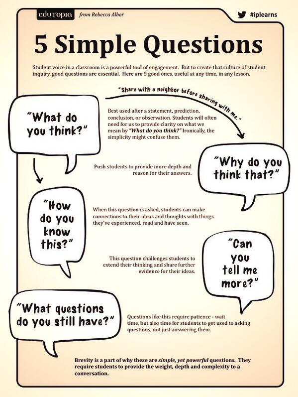 STUDENT VOICE: Five simple questions which increase student engagement...