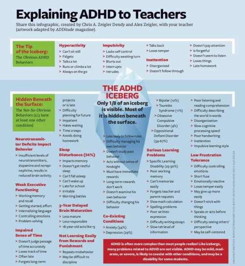 ADHD Iceburg